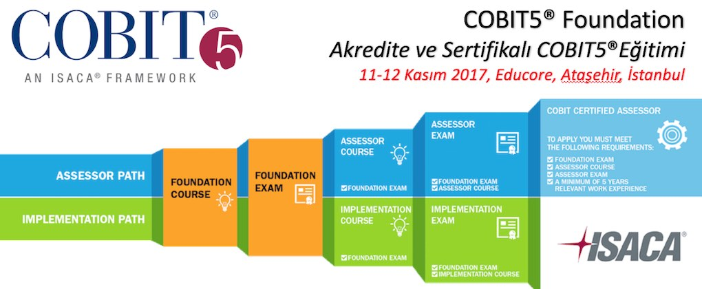 cobit5-foundation-egitimi-sinavi-11-12-kasim-2017