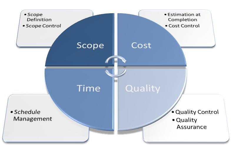MoP sınav ve sertifikası Educore