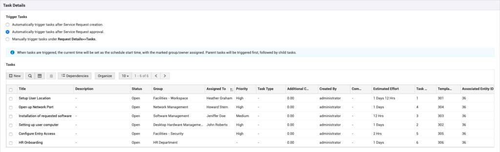 Manage Engine SDP katalog modülünde, iş akışı ve task dağıtımı yapısı